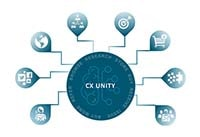 Oracle CX Unity