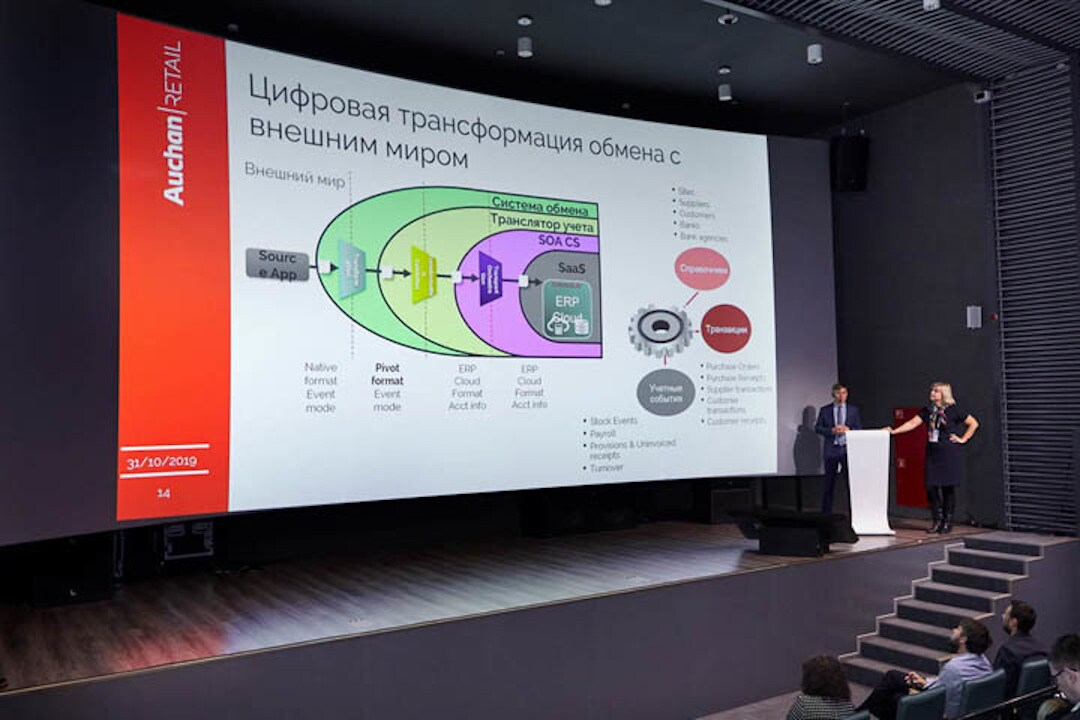 Images of Modern Business Summit Russia