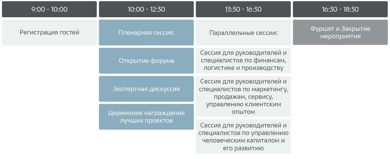 Agenda Modern Business Summit Russia