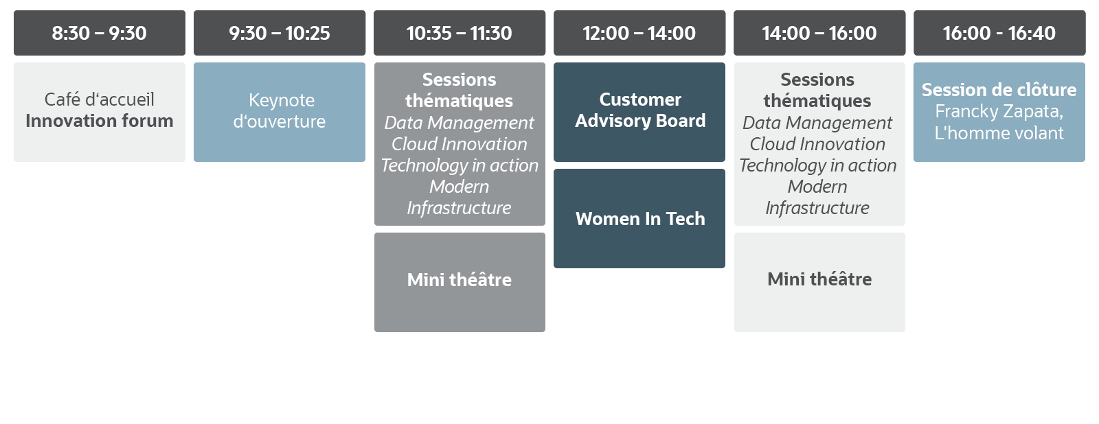 Agenda Modern Cloud Day France
