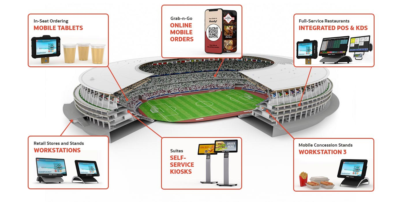 Point of Sale Solutions for the Entire Stadium