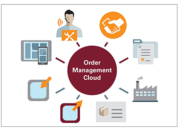 Omnichannel Order-to-Cash Management