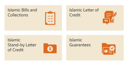 Islamic Trade Finance Operations