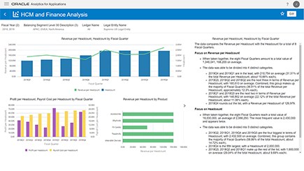 Analytics Dashboards