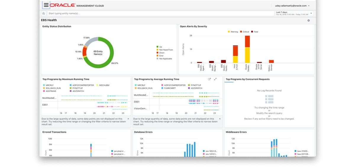 Oracle Management Cloud
