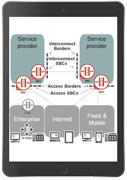 Oracle Communications Session Border Controller
