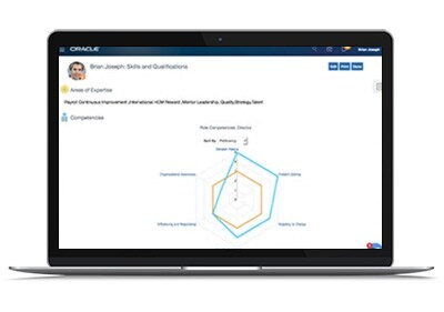 Talent Management Cloud