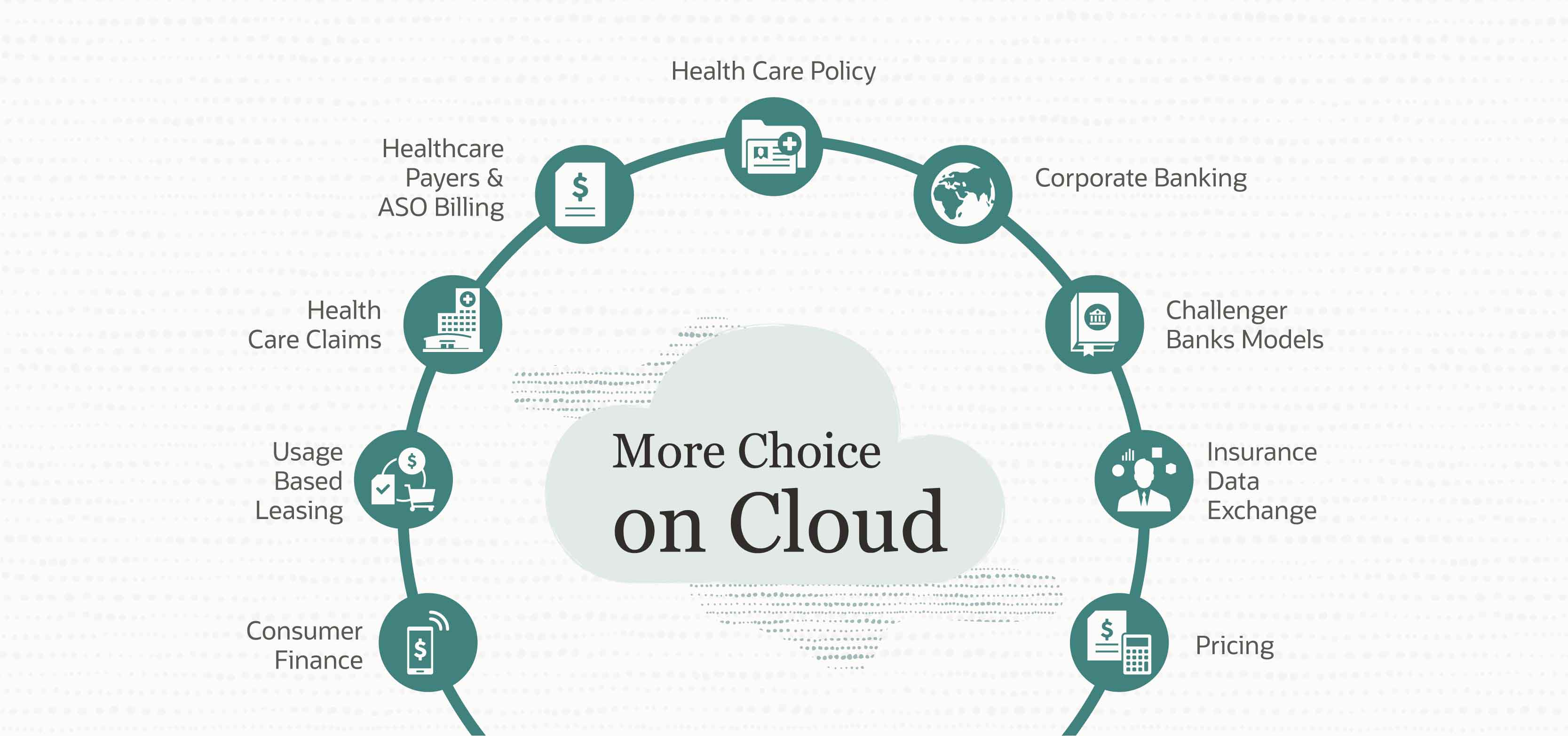 More Choice on Cloud