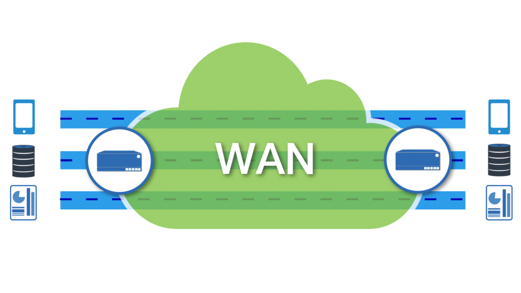 SD-WAN Traffic Shaping