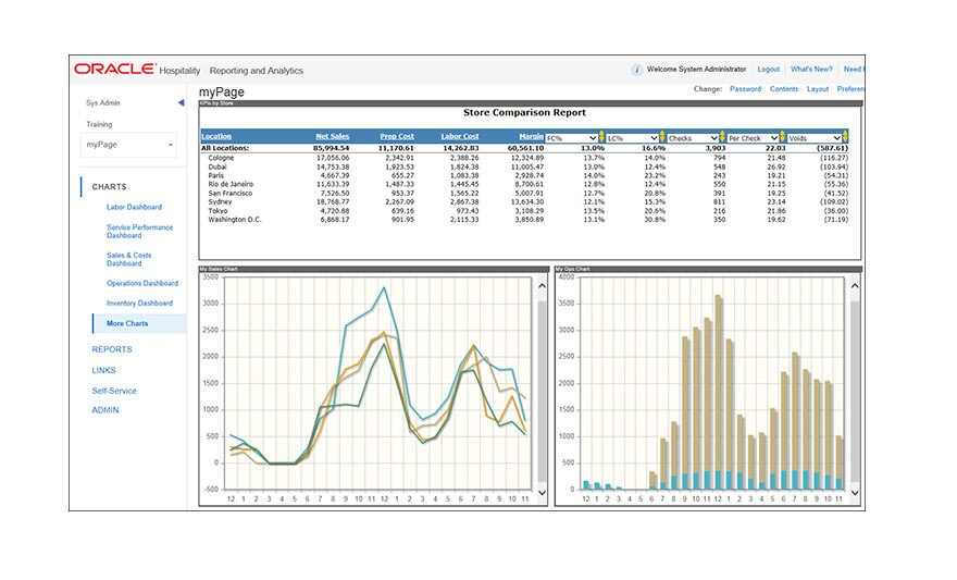 Reporting and Analytics Screen Shot 1