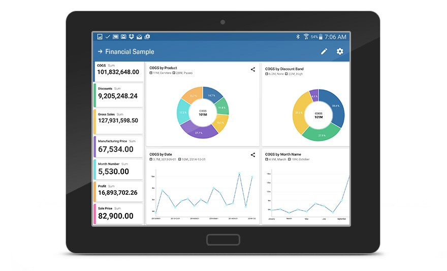 financial sample on tablet screen