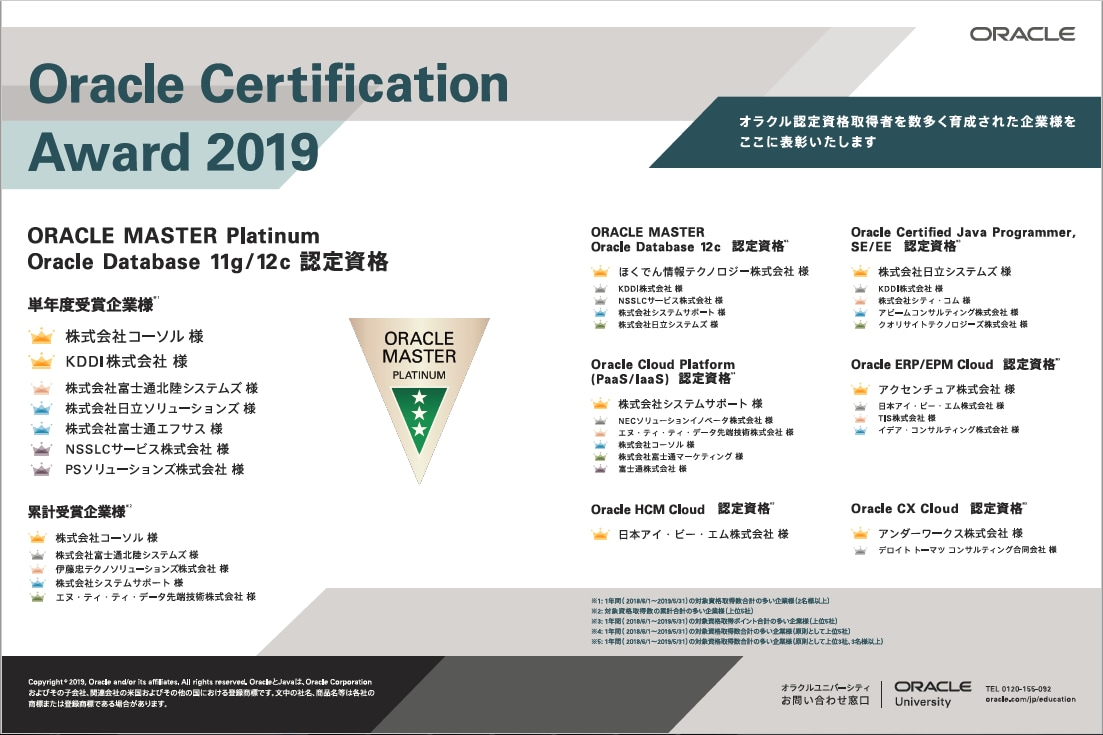 ORACLE Certification Award 2018