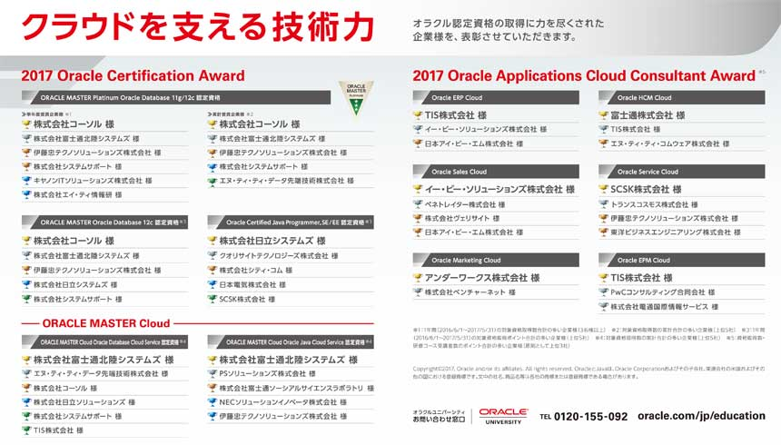 ORACLE Certification Award 2017