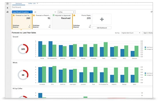 Exception Dashboard: Focus on priorities with exception-driven processes.