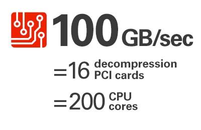 100 GB/sec