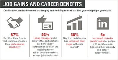 Job Gains and Career Benefits