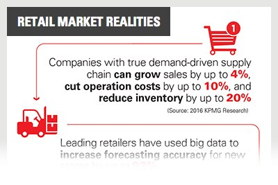 57 percent of retailers agree that their top inventory management software challenge is inaccurate inventory levels in stores