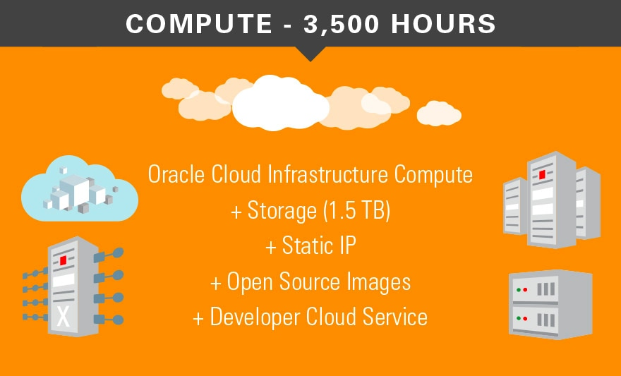 Cloud Compute Services