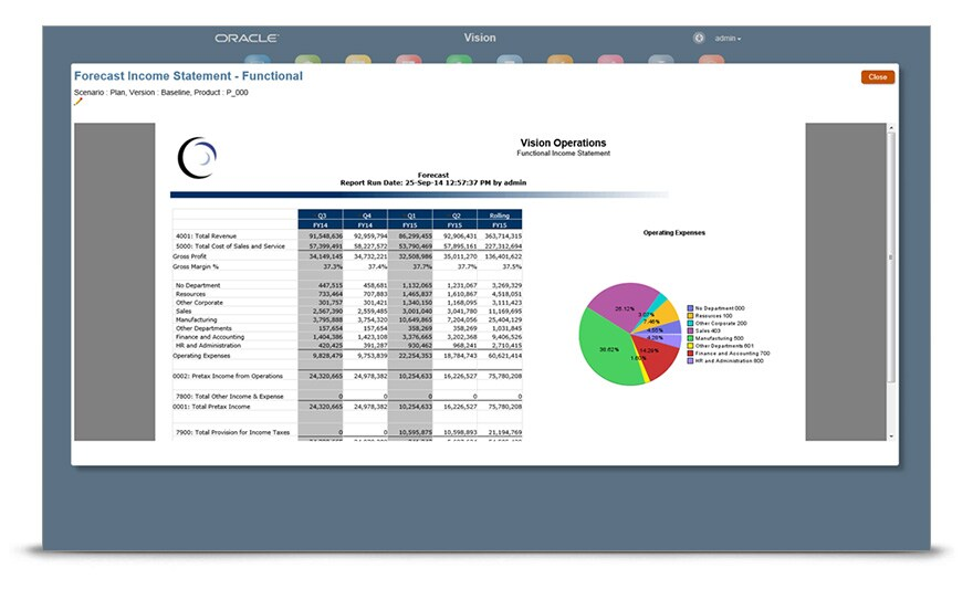 Planning and Budgeting Cloud screen shot 4