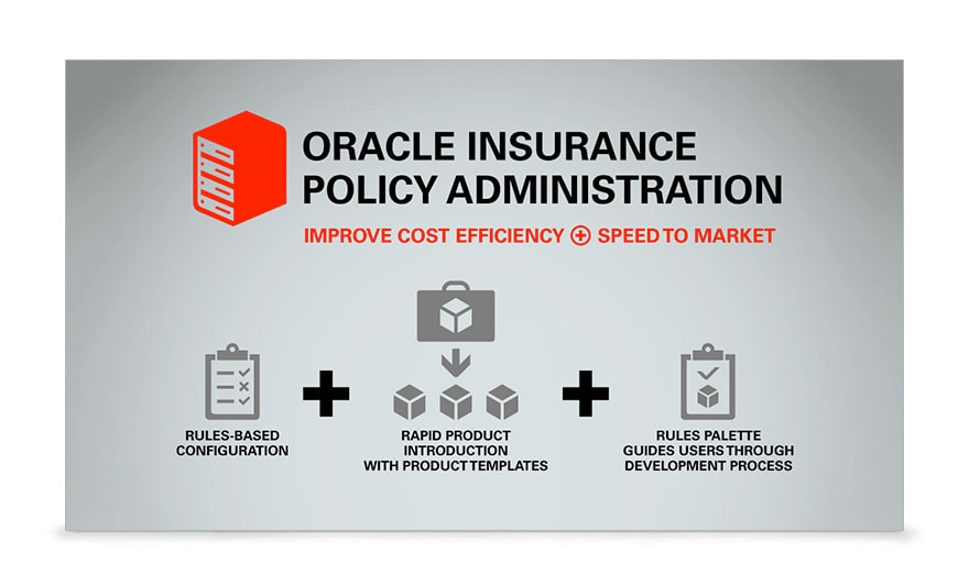 Oracle Insurance Policy Administration for Life and Annuity helps accelerate product development and speed time to market