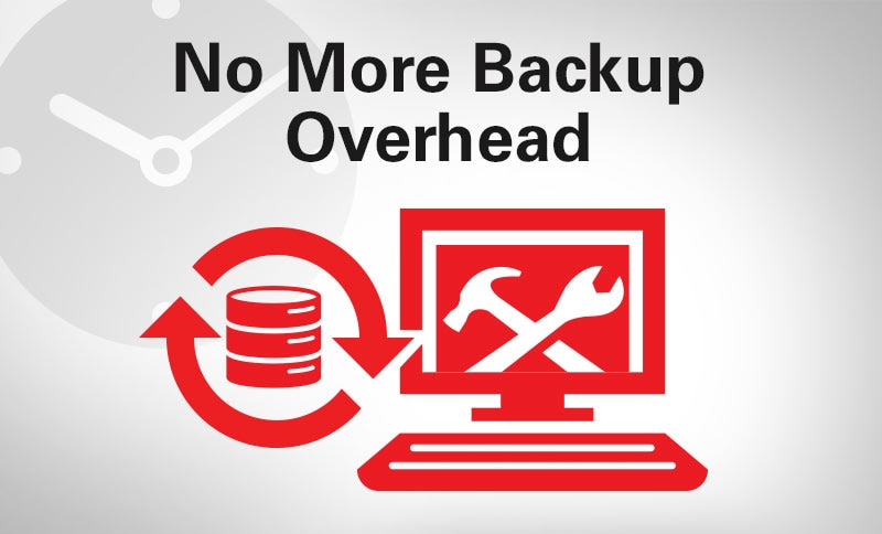 No More Backup Overhead