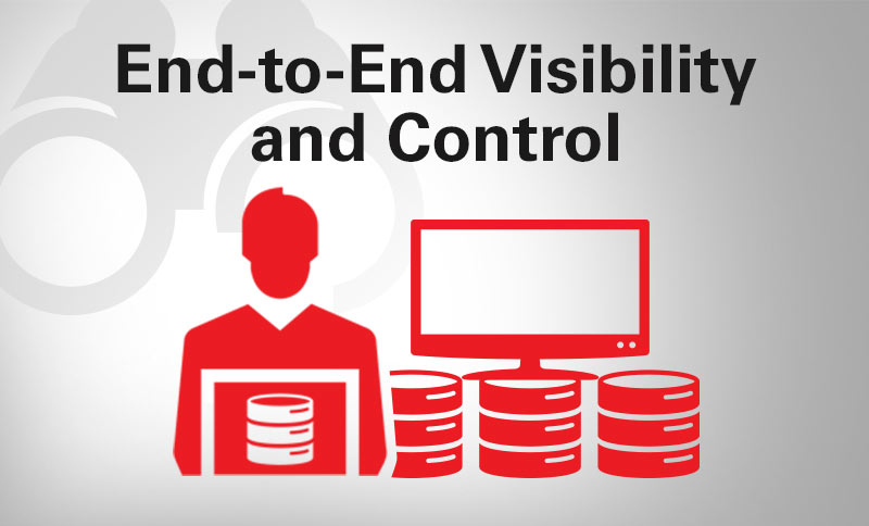 End-to-End Visibility and Control