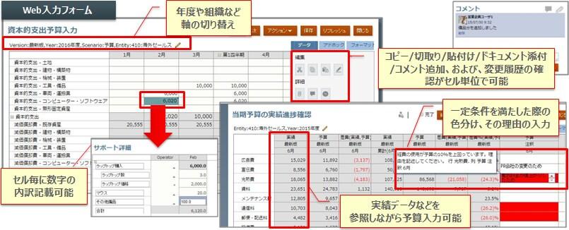 直感的操作性でWeb/Excelを通した入力/レポート/分析