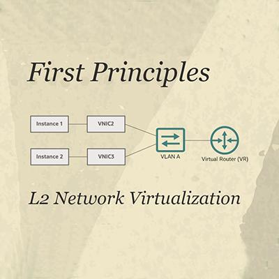L2 network virtualization - image