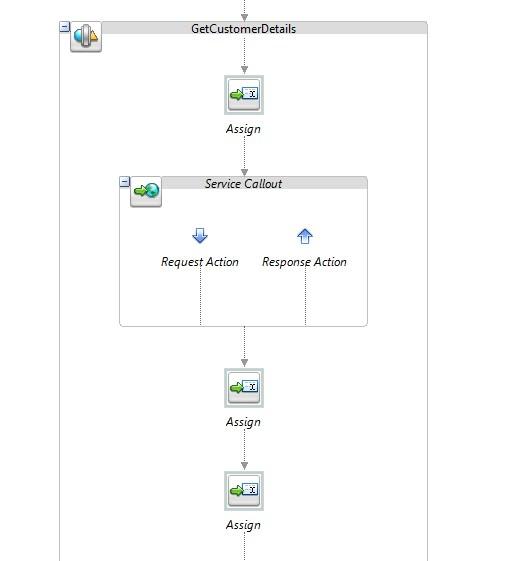 oracle service bus tutorial pdf