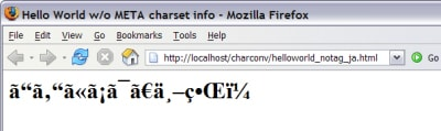 Figure 1. No Character-Encoding Information to Browser
