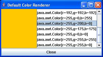 Figure 2. The Default Color Display