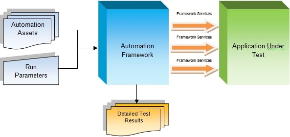 shrivastava-automation-fig04