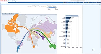 Oracle Fusion Middleware MapViewer