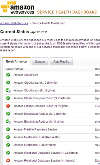 Amazon EC2 cloud management