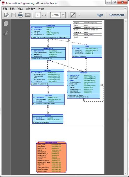 SQL Developer: Document Entities