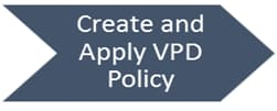 create and approve VPD policy