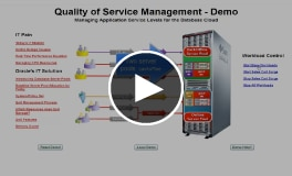 Overview: Oracle Database Quality of Service Management