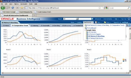 Business Intelligence: Upgrade to Oracle Business Intelligence ...