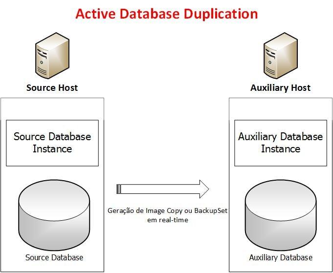 how to delete duplicate source in kodi