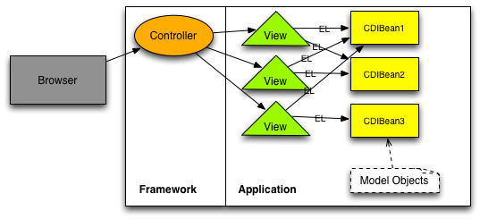 Diagram