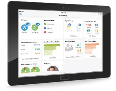 Alta Mobile UI dashboard