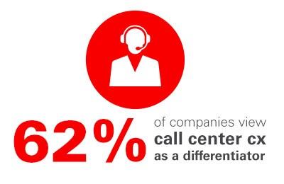 Mazda Drives Next Generation Of Customer Service - Call mazda