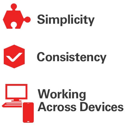 Simplicity. Consistency. Working Across Devices.
