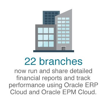 22 branches now run and share detailed financial reports and track performance