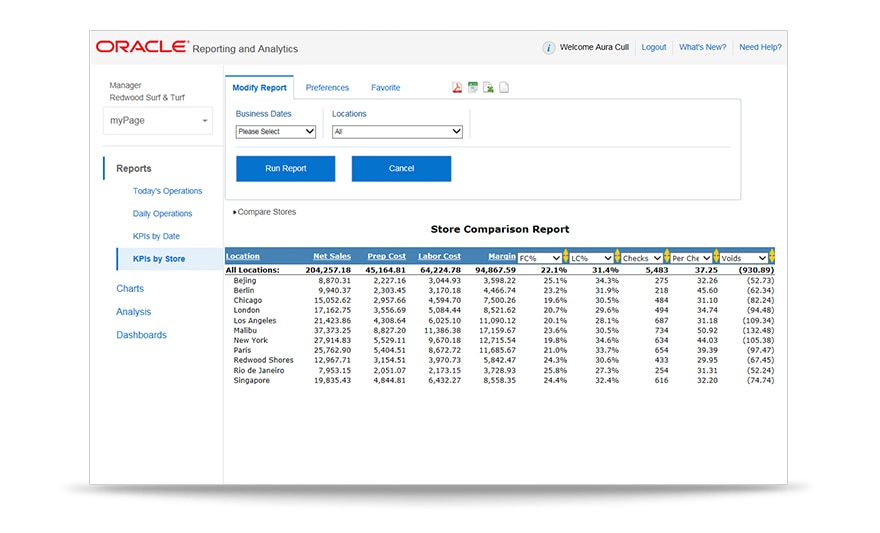 Reporting and Analytics Screen Shot 3