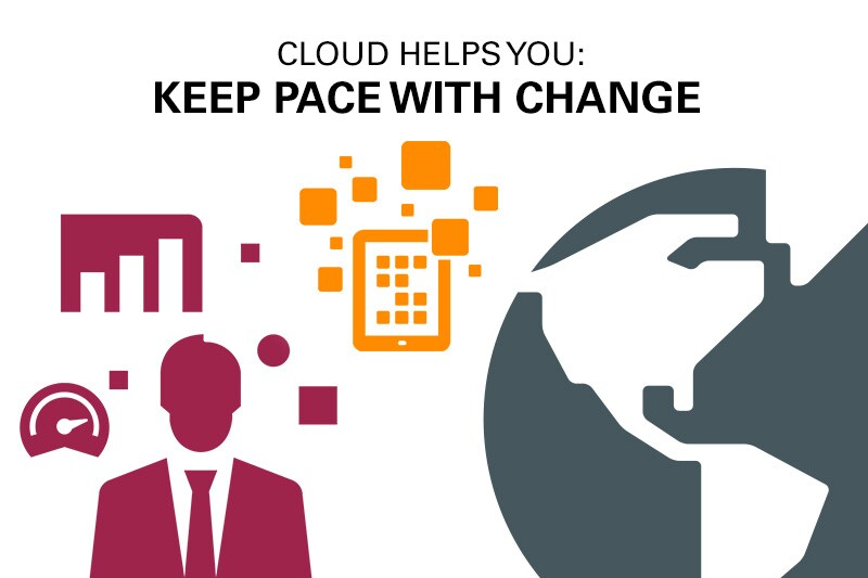 Cloud helps you keep pace with change