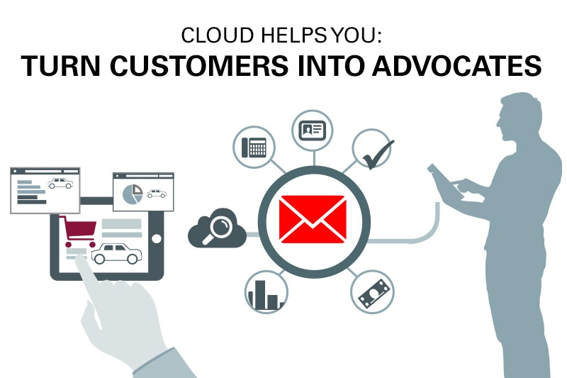 Cloud helps you turn customers into advocates