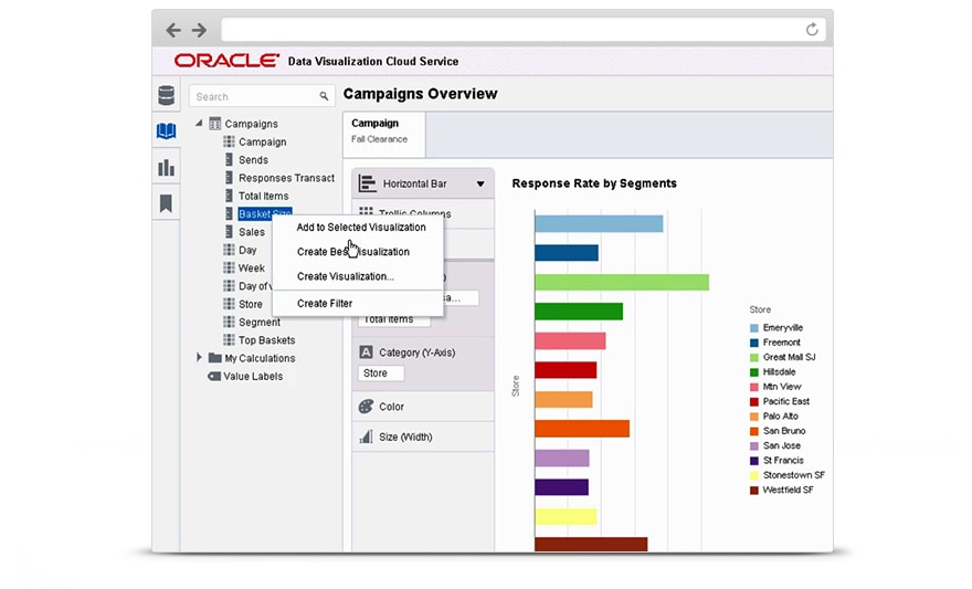 Oracle Data Visualization Cloud Service