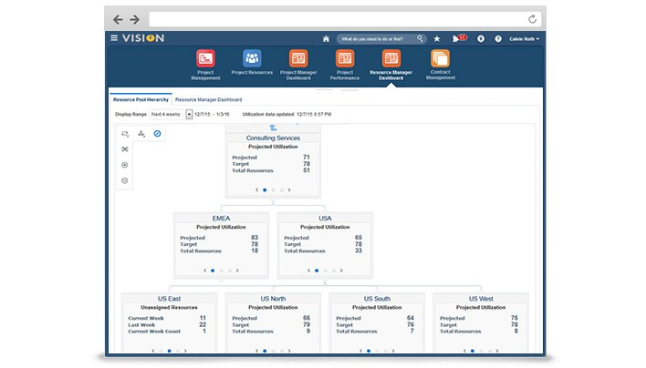 Project Resource Management Cloud screen shot 3