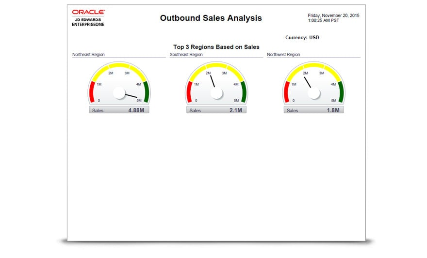 One View Outbound Inventory Management 4